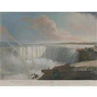 a view of the western branch of the falls of niagara... ( by f.c. lewis) by john vanderlyn