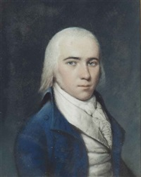 portrait of james madison, as a young man by james sharples