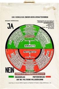 so kann die parteiendiktatur überwunden werden (2 works) by joseph beuys