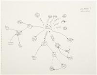 joe russo & associates by mark lombardi