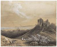 paesaggio con due personaggi by august wilhelm julius ahlborn