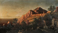 near sun set / a view of capri by george loring brown