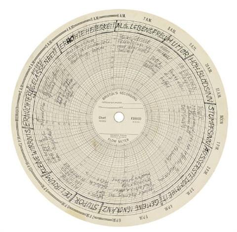 ohne titel bristols recording flow meter by david weiss