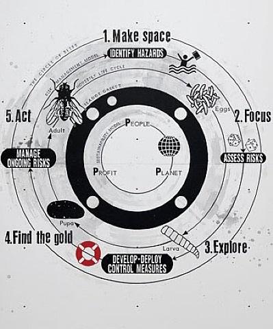 elliptical models (bliss) by greg colson