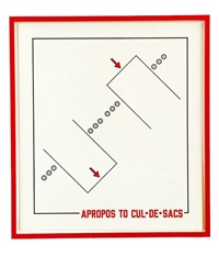 apropos to cul-de-sacs by lawrence weiner